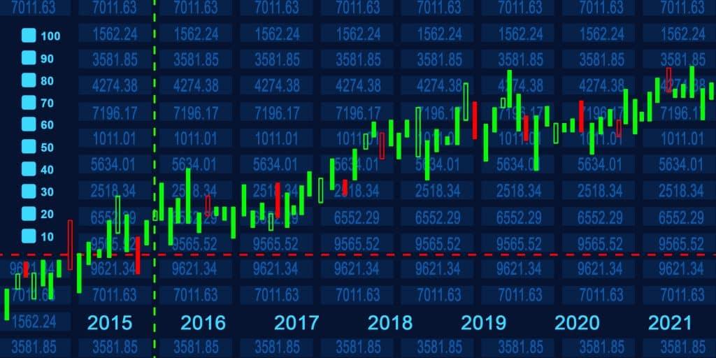 אסטרטגיות מסחר בשוק ההון